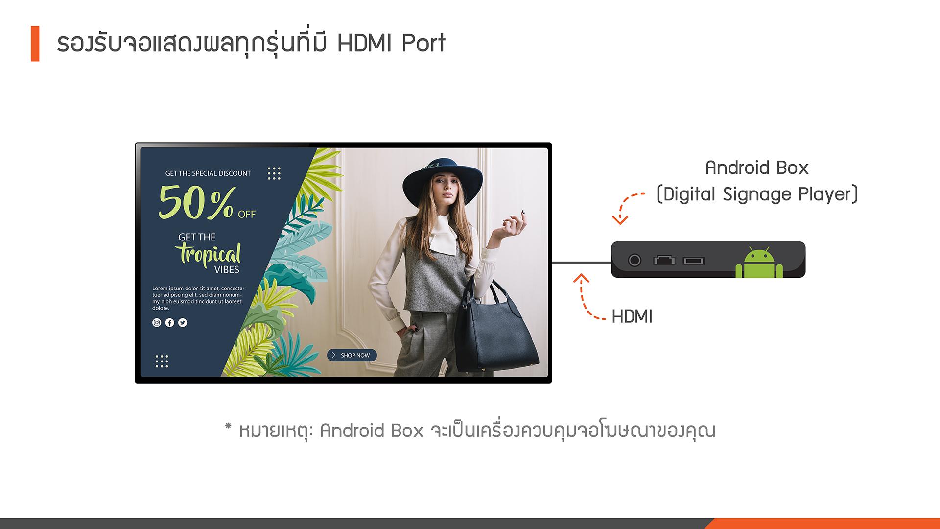 รองรับจอแสดงผลทุกรุ่นที่มี HDMI Port